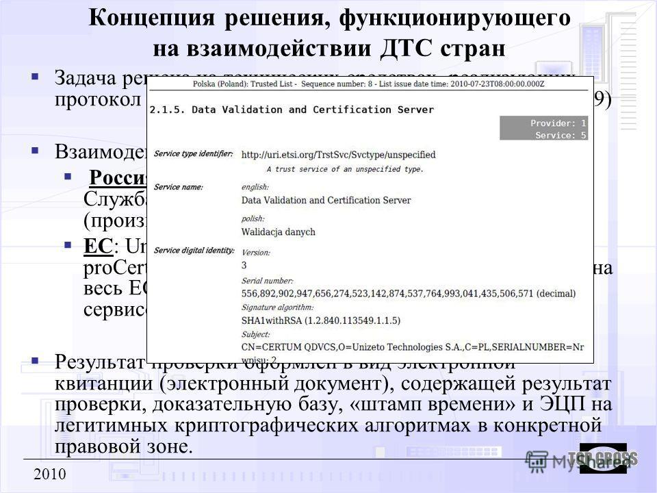 Концепция решения, функционирующего на взаимодействии ДТС стран Задача решена на технических средствах, реализующих протокол Data Validation and Certification Server (RFC 3029) Взаимодействие обеспечивается со сторон: Россия: ООО «Русское Техническое