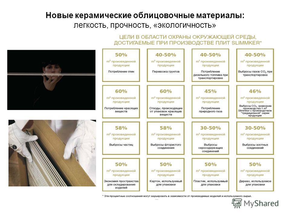 Этот проект финансируется ЕС Funded by the European Union Новые керамические облицовочные материалы: легкость, прочность, «экологичность»