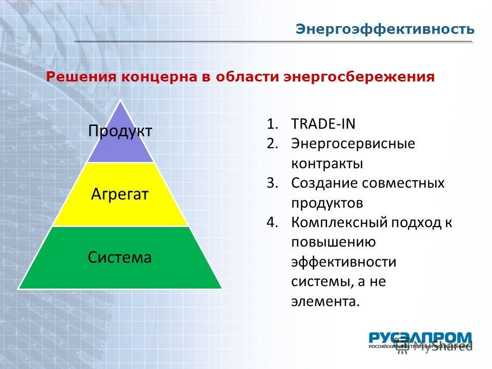 Решения концерна в области энергосбережения Энергоэффективность Продукт Агрегат Система 1.TRADE-IN 2.Энергосервисные контракты 3.Создание совместных продуктов 4.Комплексный подход к повышению эффективности системы, а не элемента.