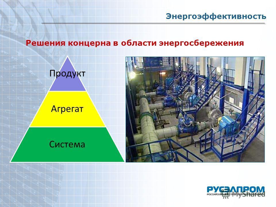 Решения концерна в области энергосбережения Энергоэффективность Продукт Агрегат Система