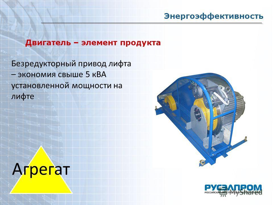Двигатель – элемент продукта Энергоэффективность Агрега т Безредукторный привод лифта – экономия свыше 5 кВА установленной мощности на лифте