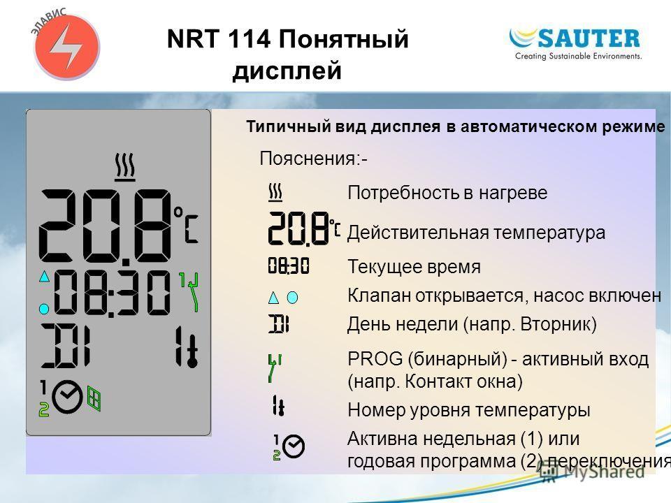 NRT 114 Понятный дисплей Потребность в нагреве Действительная температура Текущее время Клапан открывается, насос включен День недели (напр. Вторник) Номер уровня температуры Активна недельная (1) или годовая программа (2) переключения PROG (бинарный