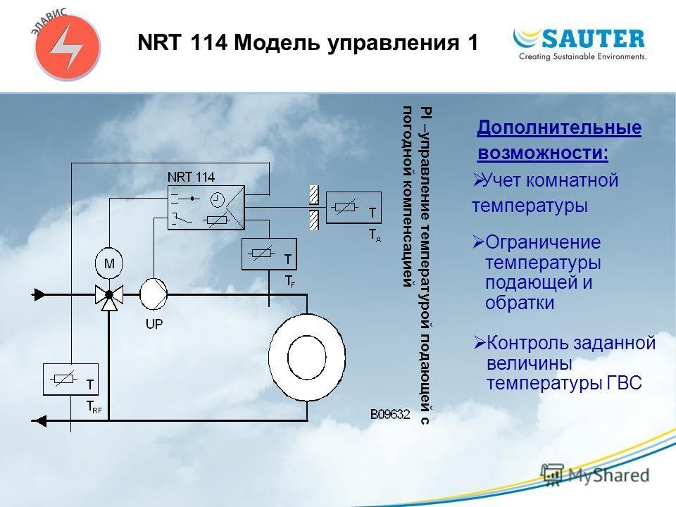 NRT 114 Модель управления 1 Учет комнатной температуры Ограничение температуры подающей и обратки Контроль заданной величины температуры ГВС Дополнительные возможности: PI –управление температурой подающей с погодной компенсацией