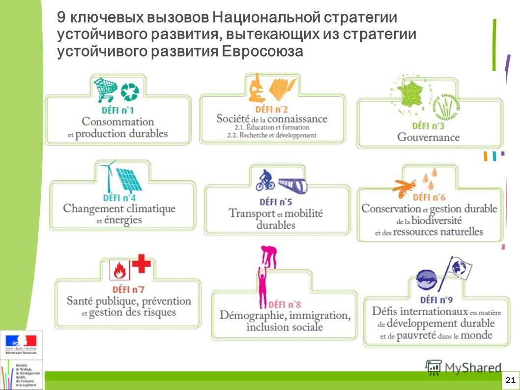 21 9 ключевых вызовов Национальной стратегии устойчивого развития, вытекающих из стратегии устойчивого развития Евросоюза
