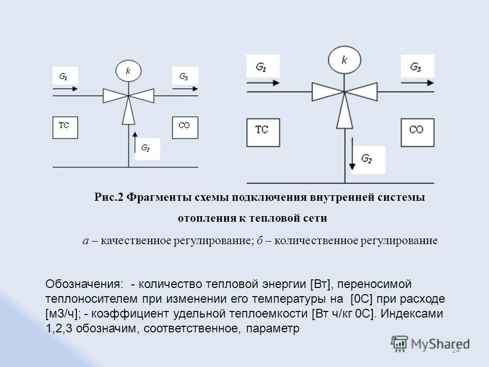 Рис.2 Фрагменты схемы подключения внутренней системы отопления к тепловой сети а – качественное регулирование; б – количественное регулирование Обозначения: - количество тепловой энергии [Вт], переносимой теплоносителем при изменении его температуры
