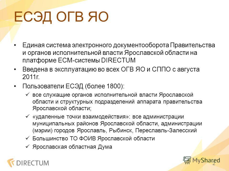 ЕСЭД ОГВ ЯО Единая система электронного документооборота Правительства и органов исполнительной власти Ярославской области на платформе ECM-системы DIRECTUM Введена в эксплуатацию во всех ОГВ ЯО и СППО с августа 2011г. Пользователи ЕСЭД (более 1800):