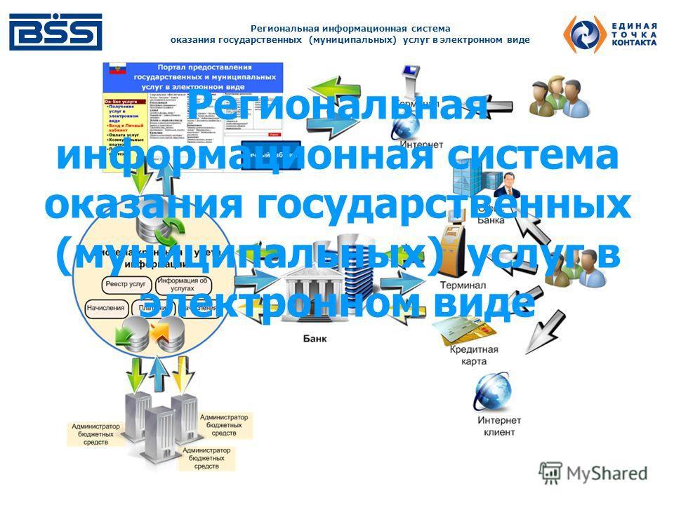 Региональная информационная система оказания государственных (муниципальных) услуг в электронном виде Региональная информационная система оказания государственных (муниципальных) услуг в электронном виде