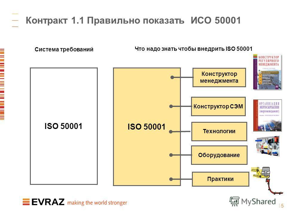 | 5 Контракт 1.1 Правильно показать ИСО 50001 ISO 50001 Система требований ISO 50001 Что надо знать чтобы внедрить ISO 50001 Конструктор менеджмента Конструктор СЭМ Технологии Оборудование Практики