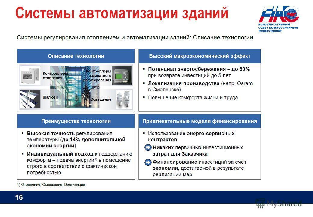Системы автоматизации зданий 16