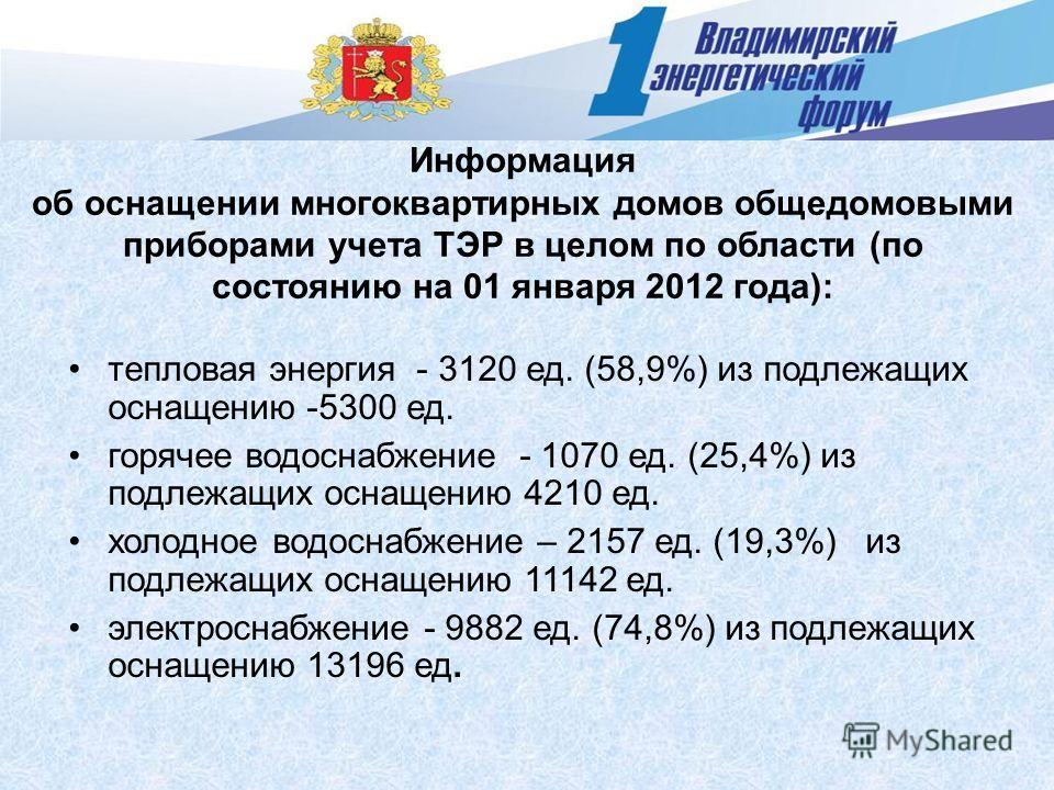 Информация об оснащении многоквартирных домов общедомовыми приборами учета ТЭР в целом по области (по состоянию на 01 января 2012 года): тепловая энергия - 3120 ед. (58,9%) из подлежащих оснащению -5300 ед. горячее водоснабжение - 1070 ед. (25,4%) из