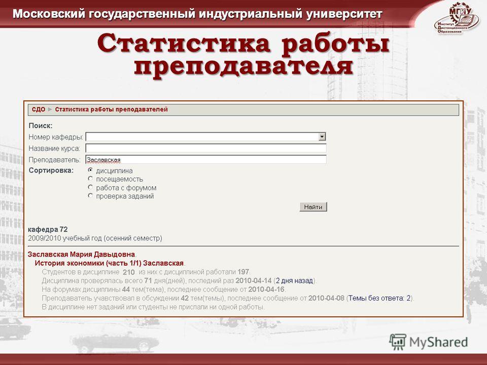Московский государственный индустриальный университет Статистика работы преподавателя