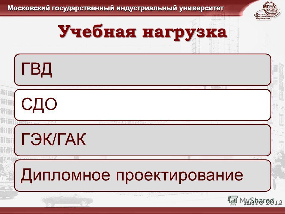 Московский государственный индустриальный университет Учебная нагрузка ГВДСДОГЭК/ГАКДипломное проектирование НИТО 2012