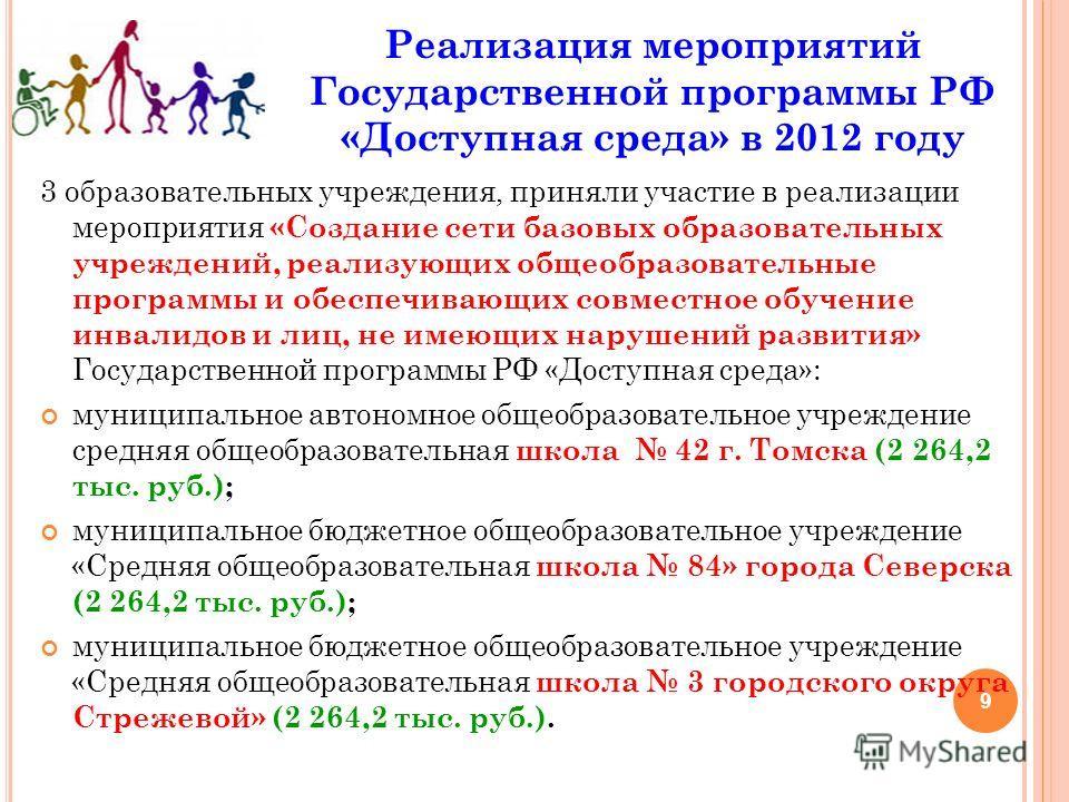 9 Реализация мероприятий Государственной программы РФ «Доступная среда» в 2012 году 3 образовательных учреждения, приняли участие в реализации мероприятия «Создание сети базовых образовательных учреждений, реализующих общеобразовательные программы и