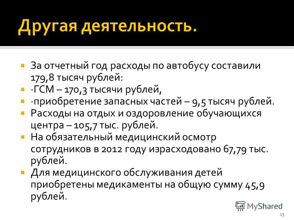 За отчетный год расходы по автобусу составили 179,8 тысяч рублей: ·ГСМ – 170,3 тысячи рублей, ·приобретение запасных частей – 9,5 тысяч рублей. Расходы на отдых и оздоровление обучающихся центра – 105,7 тыс. рублей. На обязательный медицинский осмотр