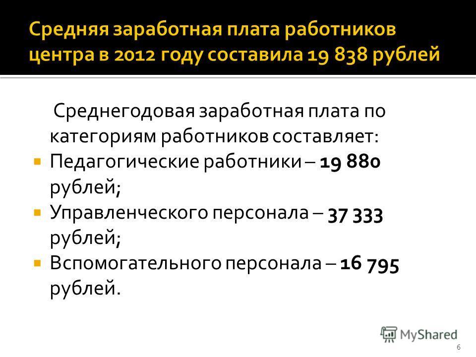 Среднегодовая заработная плата по категориям работников составляет: Педагогические работники – 19 880 рублей; Управленческого персонала – 37 333 рублей; Вспомогательного персонала – 16 795 рублей. 6
