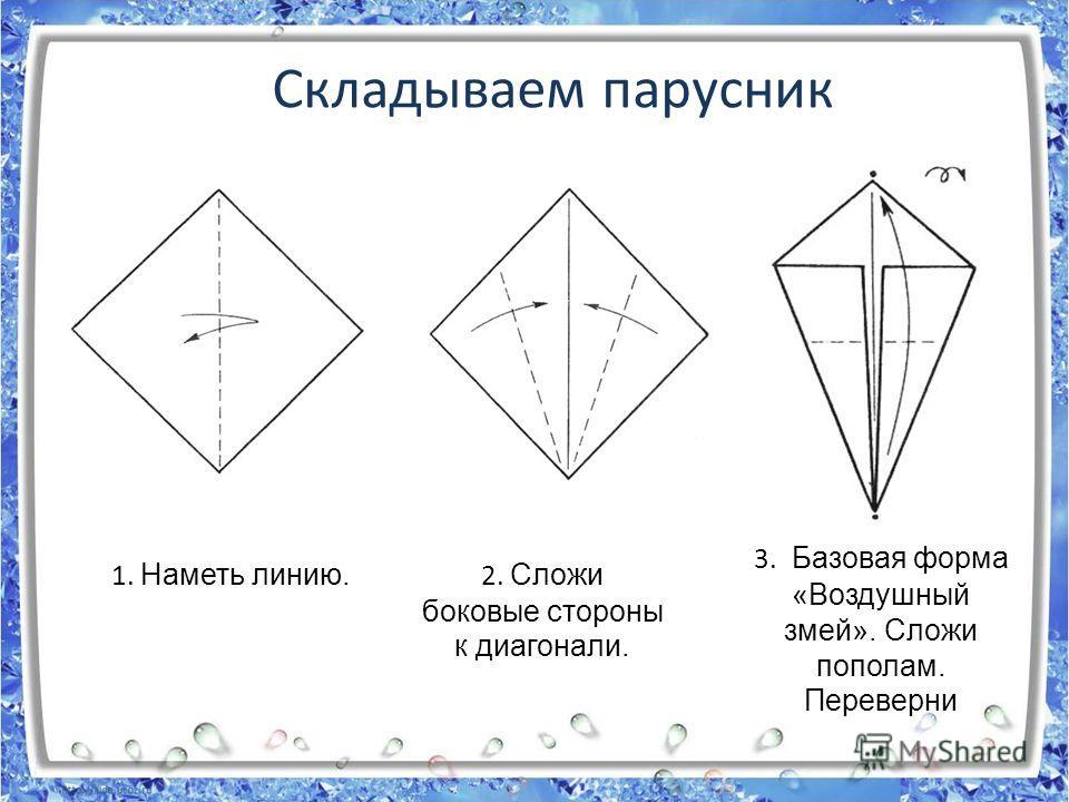 Складываем парусник 1. Наметь линию. 2. Сложи боковые стороны к диагонали. 3. Базовая форма «Воздушный змей». Сложи пополам. Переверни