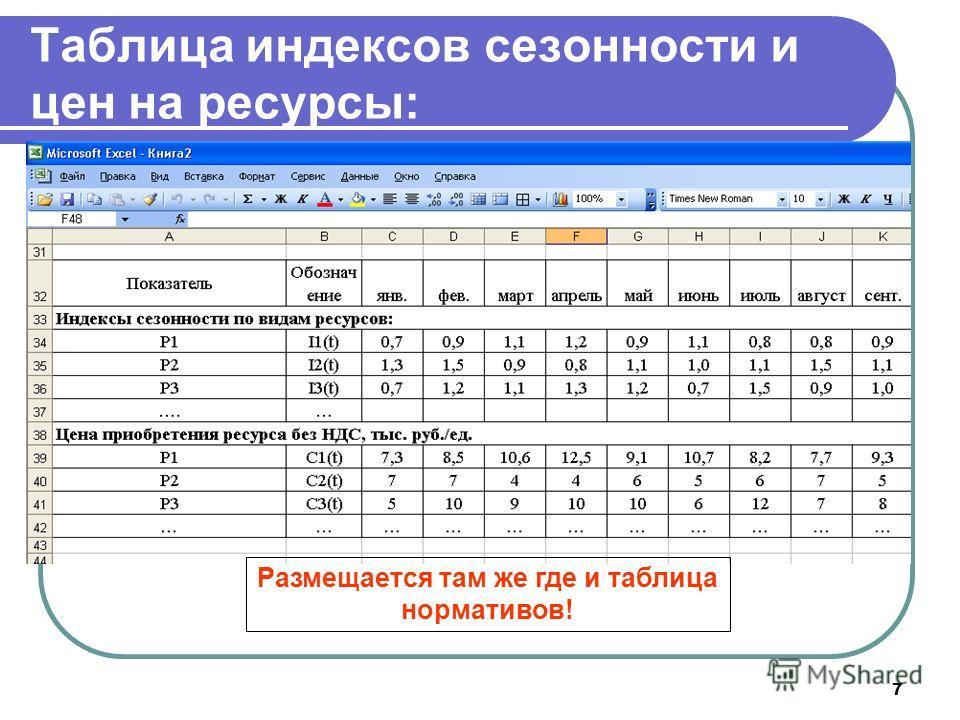 7 Таблица индексов сезонности и цен на ресурсы: Размещается там же где и таблица нормативов!