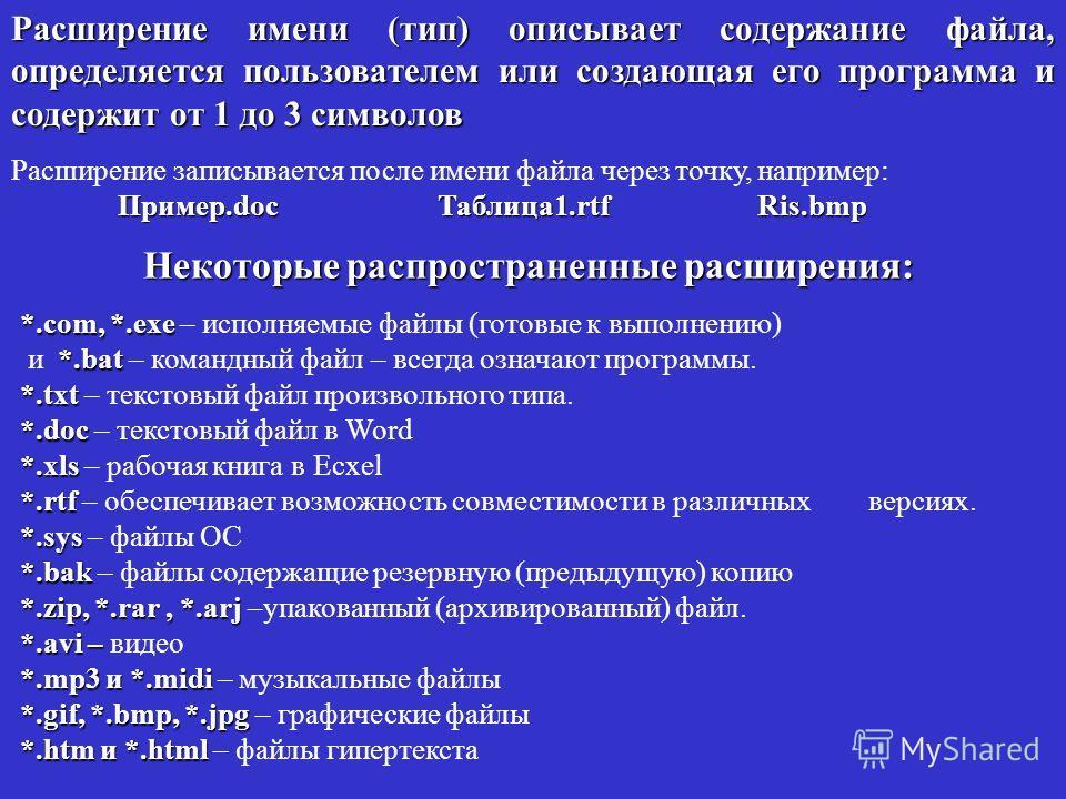 Расширение имени(тип) описывает содержание файла, определяется пользователем или создающая его программа и содержит от 1 до 3 символов Расширение имени (тип) описывает содержание файла, определяется пользователем или создающая его программа и содержи