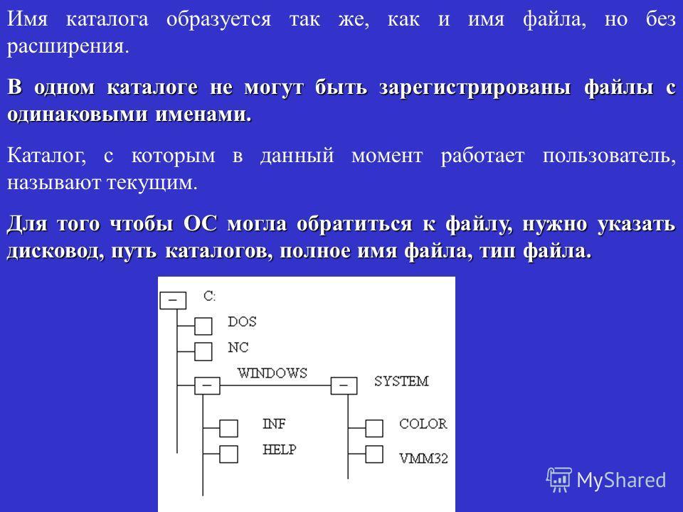 Имя каталога образуется так же, как и имя файла, но без расширения. В одном каталоге не могут быть зарегистрированы файлы с одинаковыми именами. Каталог, с которым в данный момент работает пользователь, называют текущим. Для того чтобы ОС могла обрат