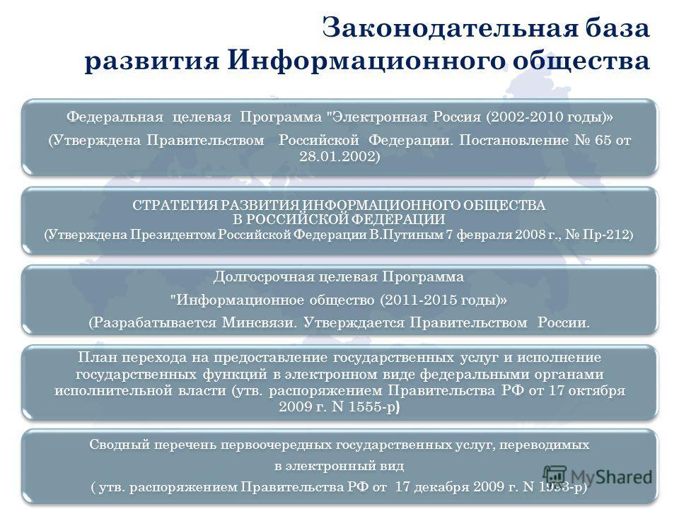 Законодательная база развития Информационного общества Федеральная целевая Программа