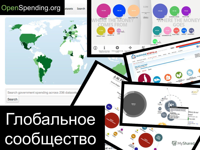 Глобальное сообщество OpenSpending.org