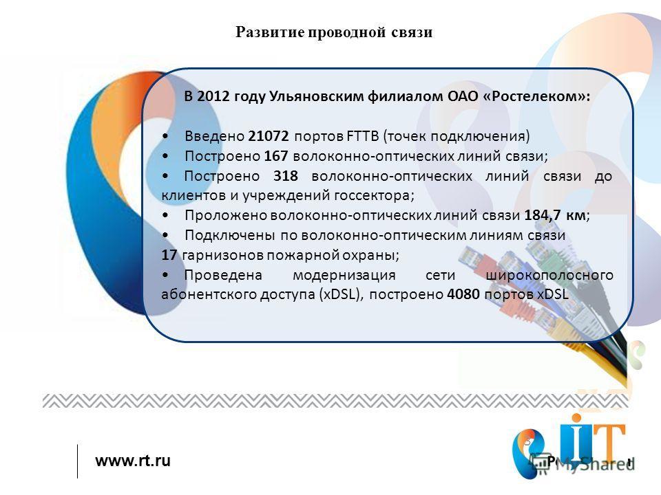 www.rt.ru 3 Развитие проводной связи В 2012 году Ульяновским филиалом ОАО «Ростелеком»: Введено 21072 портов FTTB (точек подключения) Построено 167 волоконно-оптических линий связи; Построено 318 волоконно-оптических линий связи до клиентов и учрежде
