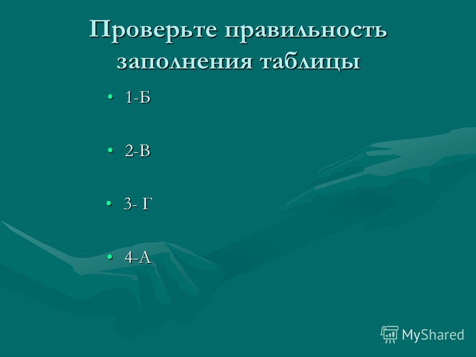Проверьте правильность заполнения таблицы 1-Б1-Б 2-В2-В 3- Г3- Г 4-А4-А