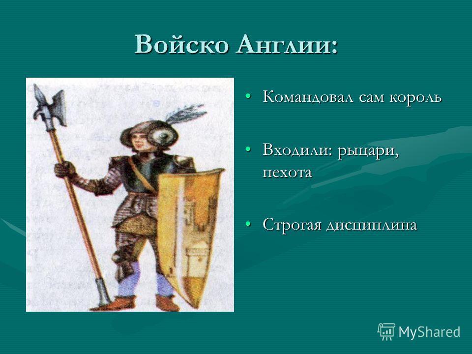 Войско Англии: Командовал сам король Входили: рыцари, пехота Строгая дисциплина