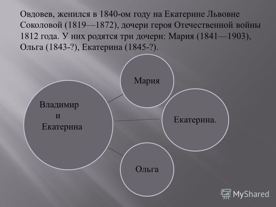 МарияОльга Владимир и Екатерина Екатерина. Овдовев, женился в 1840- ом году на Екатерине Львовне Соколовой (18191872), дочери героя Отечественной войны 1812 года. У них родятся три дочери : Мария (18411903), Ольга (1843-?), Екатерина (1845-?).