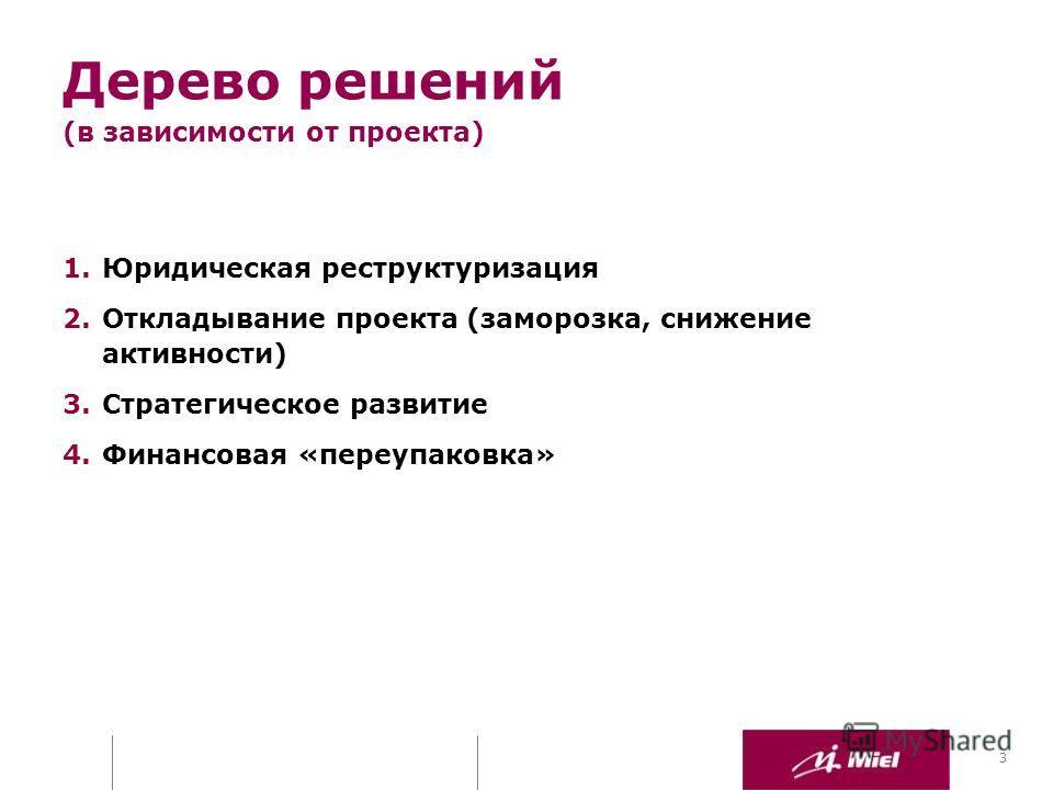 ПРЕЗЕНТАЦИЯ ДЛЯ ИНВЕСТОРОВ 3 1.Юридическая реструктуризация 2.Откладывание проекта (заморозка, снижение активности) 3.Стратегическое развитие 4.Финансовая «переупаковка» Дерево решений (в зависимости от проекта)