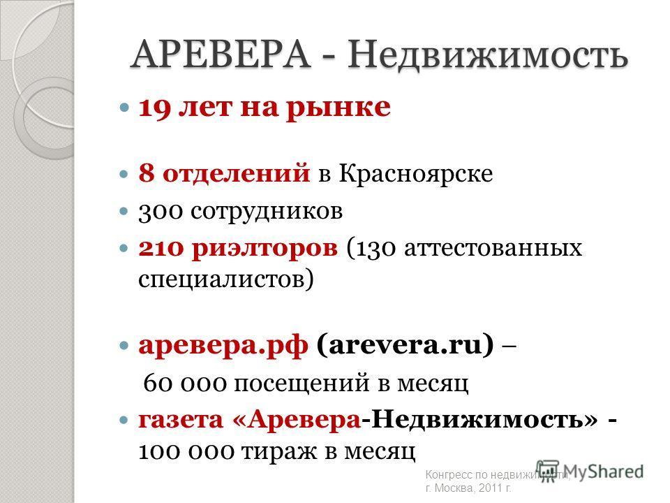 АРЕВЕРА - Недвижимость 19 лет на рынке 8 отделений в Красноярске 300 сотрудников 210 риэлторов (130 аттестованных специалистов) аревера.рф (arevera.ru) – 60 000 посещений в месяц газета «Аревера-Недвижимость» - 100 000 тираж в месяц Конгресс по недви