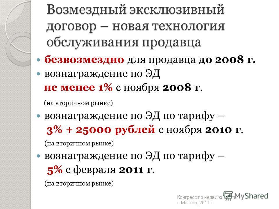 Возмездный эксклюзивный договор – новая технология обслуживания продавца безвозмездно для продавца до 2008 г. вознаграждение по ЭД не менее 1% с ноября 2008 г. (на вторичном рынке) вознаграждение по ЭД по тарифу – 3% + 25000 рублей с ноября 2010 г. (