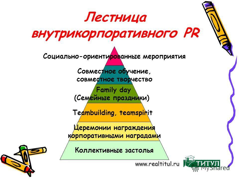Лестница внутрикорпоративного PRwww.realtitul.ru Социально- ориентированные мероприятия Совместное обучение, совместное творчество Family day (Семейные праздники) Teambuilding, teamspirit Церемонии награждения корпоративными наградами Коллективные за