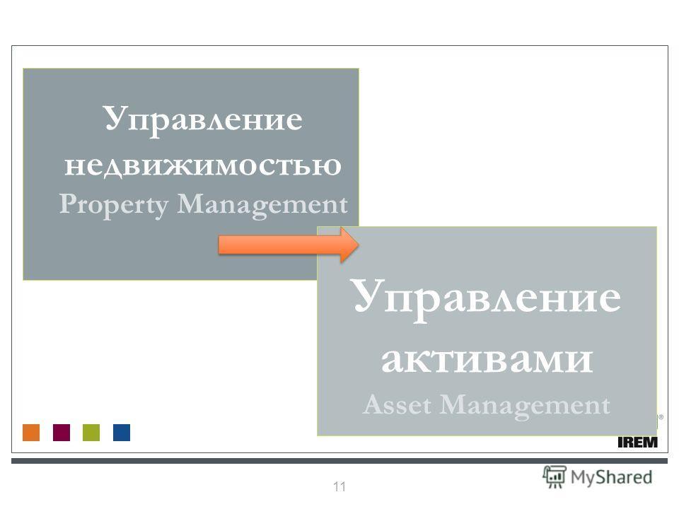 11 Управление недвижимостью Property Management Управление активами Asset Management