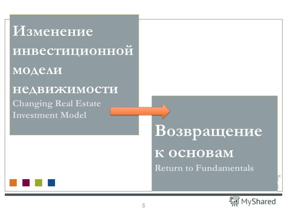 5 Изменение инвестиционной модели недвижимости Changing Real Estate Investment Model Возвращение к основам Return to Fundamentals
