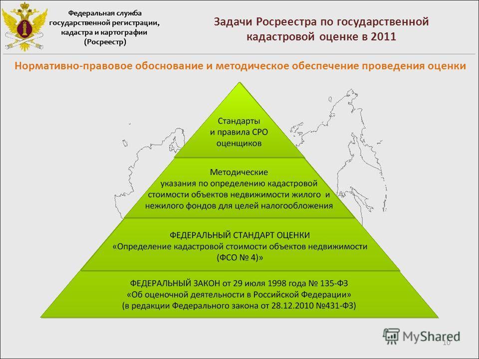 10 Нормативно-правовое обоснование и методическое обеспечение проведения оценки Задачи Росреестра по государственной кадастровой оценке в 2011