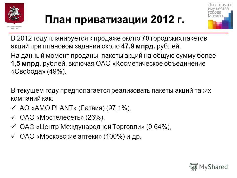 План приватизации 2012 г. В 2012 году планируется к продаже около 70 городских пакетов акций при плановом задании около 47,9 млрд. рублей. На данный момент проданы пакеты акций на общую сумму более 1,5 млрд. рублей, включая ОАО «Косметическое объедин