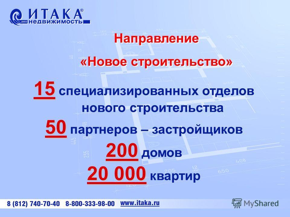 15 50 200 20 000 15 специализированных отделов нового строительства 50 партнеров – застройщиков 200 домов 20 000 квартир Направление «Новое строительство» Направление «Новое строительство»