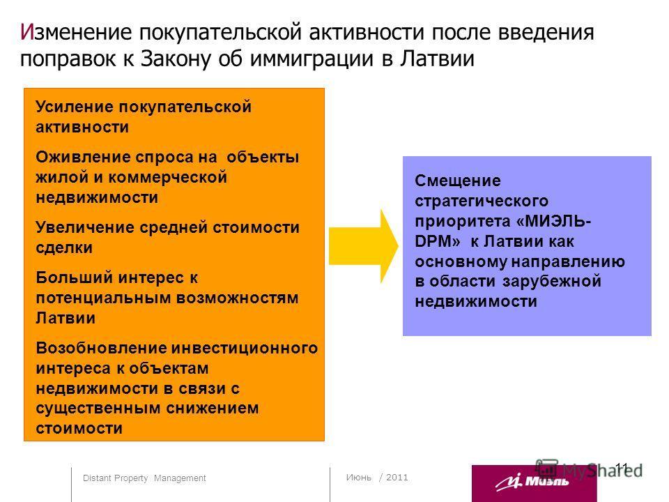 11 Изменение покупательской активности после введения поправок к Закону об иммиграции в Латвии Июнь / 2011 Усиление покупательской активности Оживление спроса на объекты жилой и коммерческой недвижимости Увеличение средней стоимости сделки Больший ин
