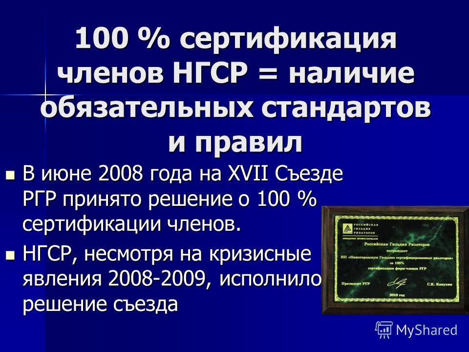 100 % сертификация членов НГСР = наличие обязательных стандартов и правил В июне 2008 года на XVII Съезде РГР принято решение о 100 % сертификации членов. В июне 2008 года на XVII Съезде РГР принято решение о 100 % сертификации членов. НГСР, несмотря