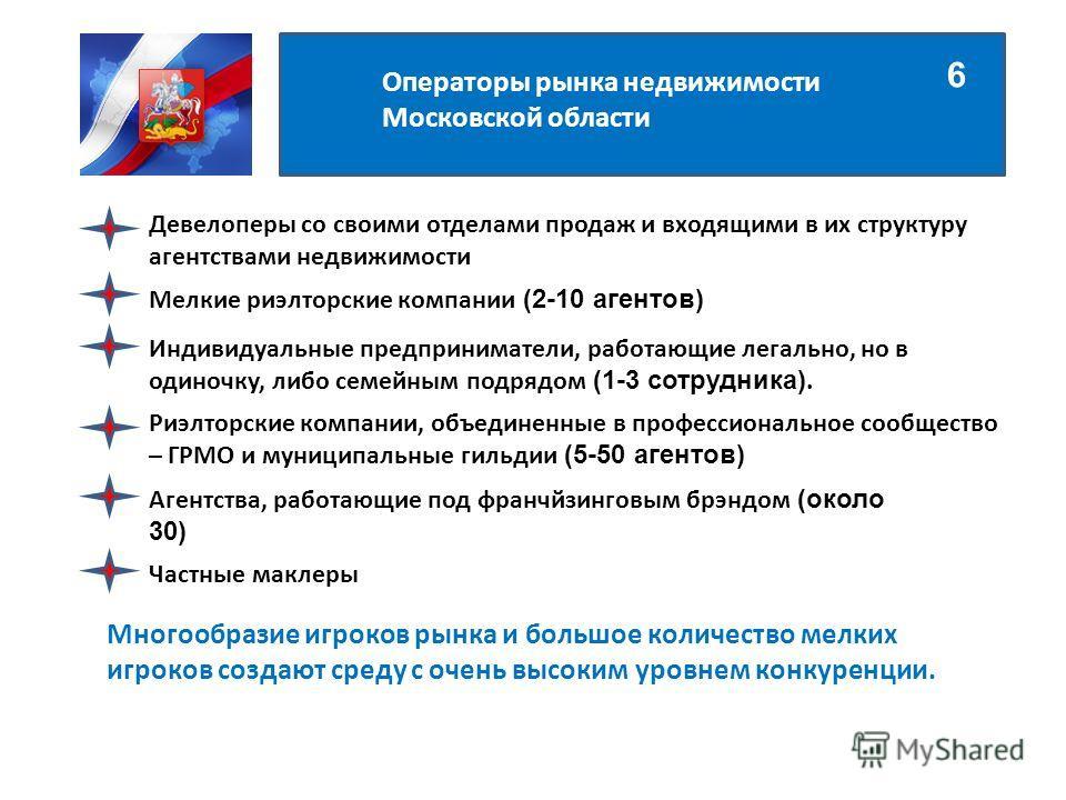Операторы рынка недвижимости Московской области Девелоперы со своими отделами продаж и входящими в их структуру агентствами недвижимости Мелкие риэлторские компании (2-10 агентов) Многообразие игроков рынка и большое количество мелких игроков создают