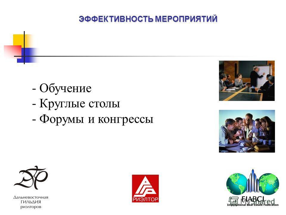 ЭФФЕКТИВНОСТЬ МЕРОПРИЯТИЙ - Обучение - Круглые столы - Форумы и конгрессы
