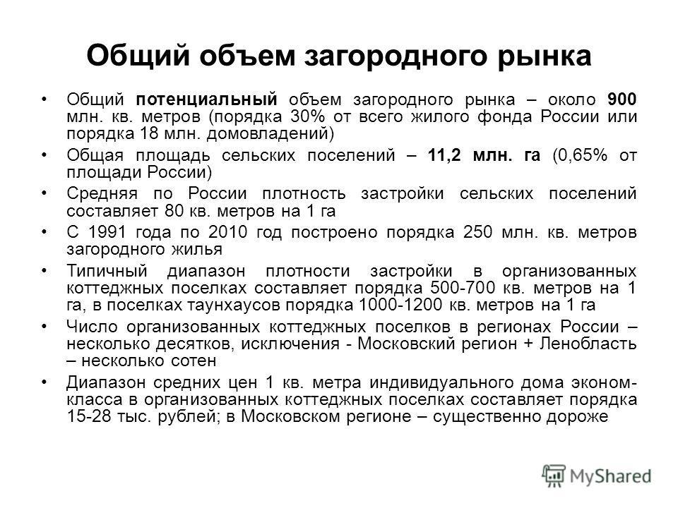 Общий объем загородного рынка Общий потенциальный объем загородного рынка – около 900 млн. кв. метров (порядка 30% от всего жилого фонда России или порядка 18 млн. домовладений) Общая площадь сельских поселений – 11,2 млн. га (0,65% от площади России