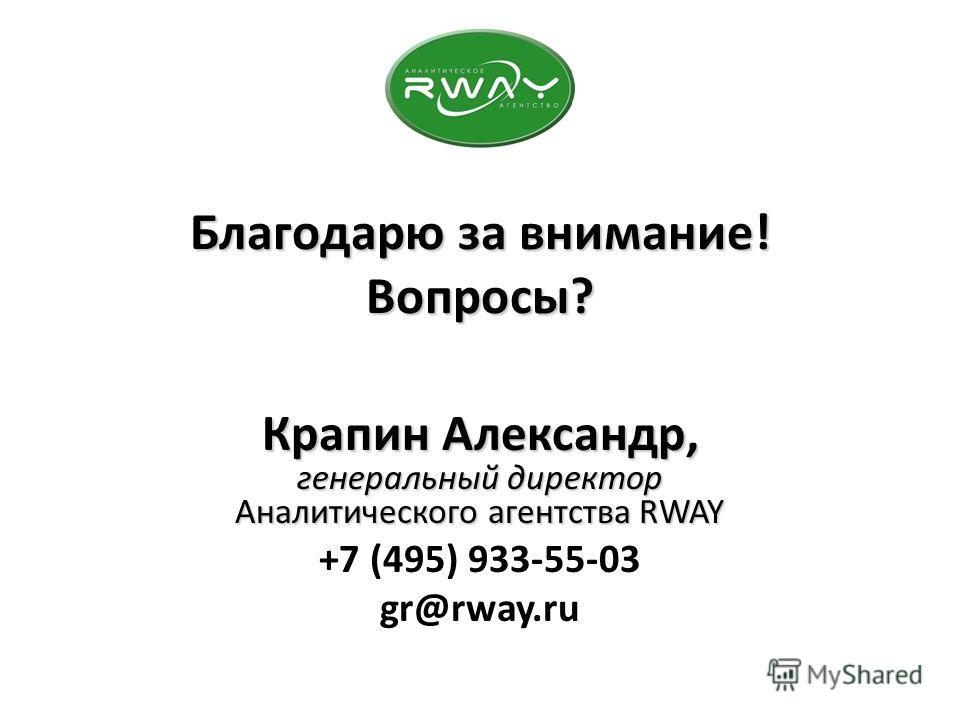 Благодарю за внимание! Вопросы? Крапин Александр, генеральный директор Аналитического агентства RWAY +7 (495) 933-55-03 gr@rway.ru