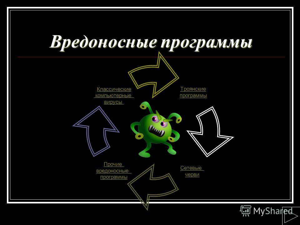 Вредоносные программы Троянские программы Сетевые черви Прочие вредоносные программы Классические компьютерные вирусы