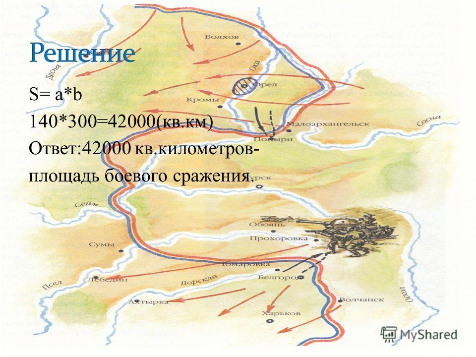 Группировке войск противника к югу от курского выступа нанесено решительное поражение. Стратегическая операция продолжалась 21сутки.Пространственные параметры операции: глубина- 140 км, полоса наступления по фронту 300 км. Какова площадь боевого сраж