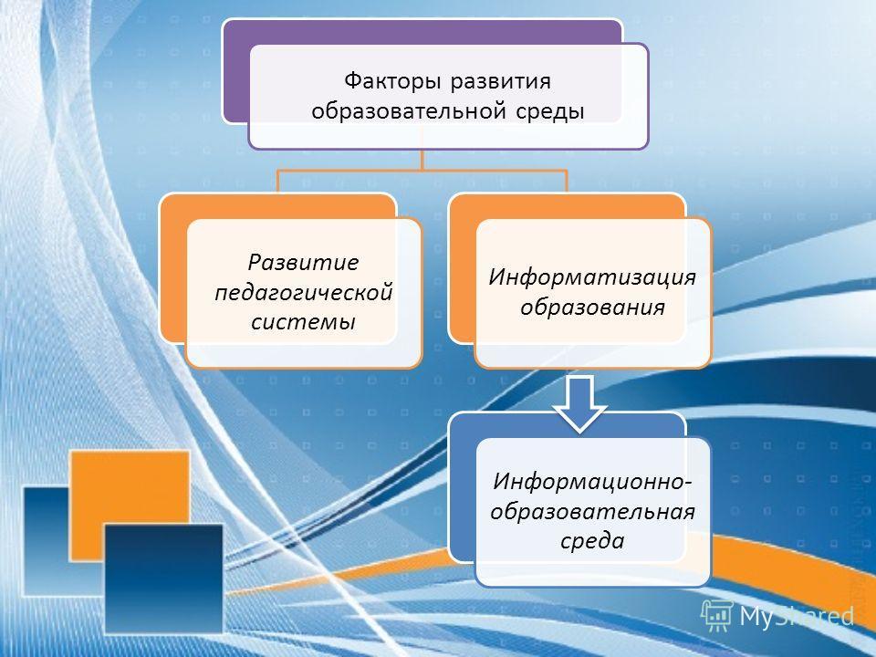 Факторы развития образовательной среды Развитие педагогической системы Информатизация образования Информационно- образовательная среда