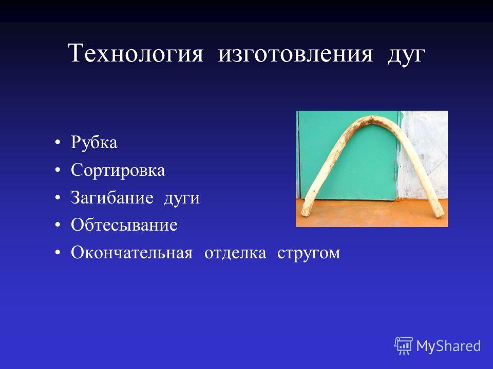 Технология изготовления дуг Рубка Сортировка Загибание дуги Обтесывание Окончательная отделка стругом