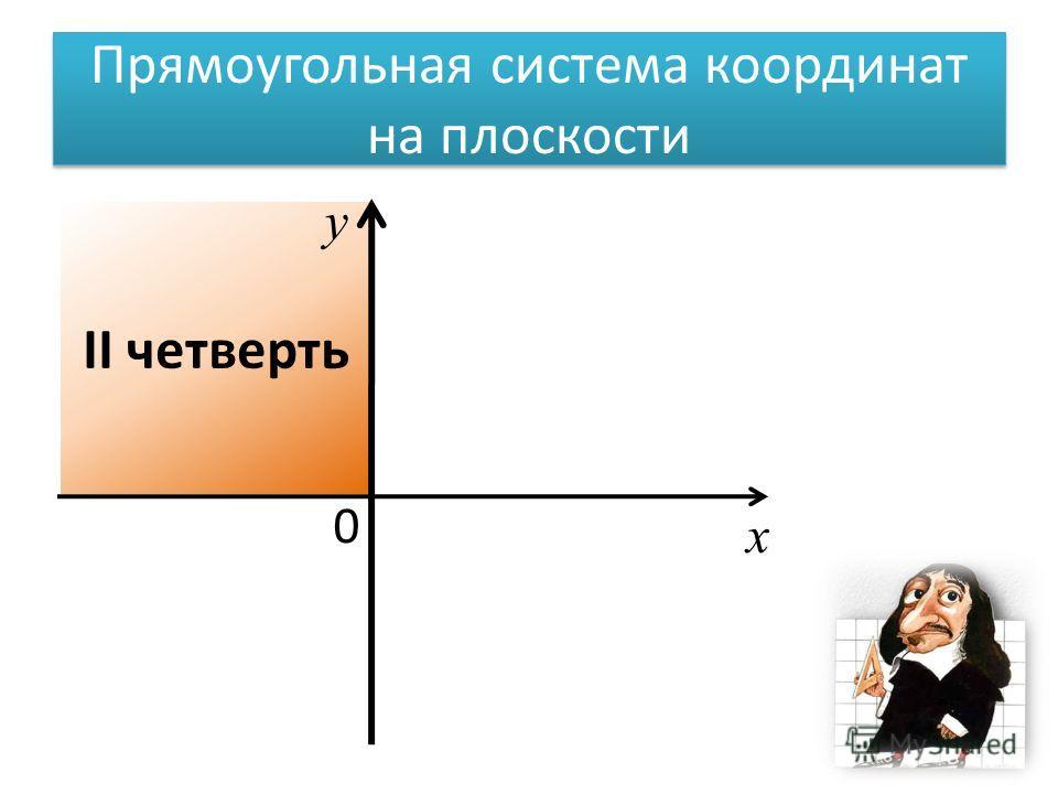 II четверть Прямоугольная система координат на плоскости 0 х у