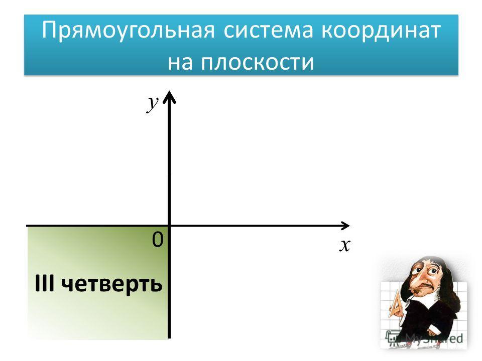 III четверть Прямоугольная система координат на плоскости 0 х у